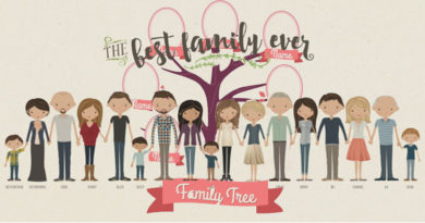 How to create A Family Tree for Granny Gift