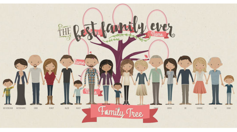 Granny gift ideas family tree