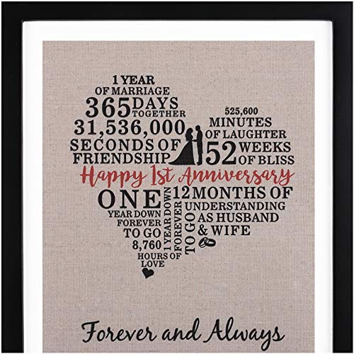 Here Is The Right One Year Anniversary Gifts For Girlfriend To
